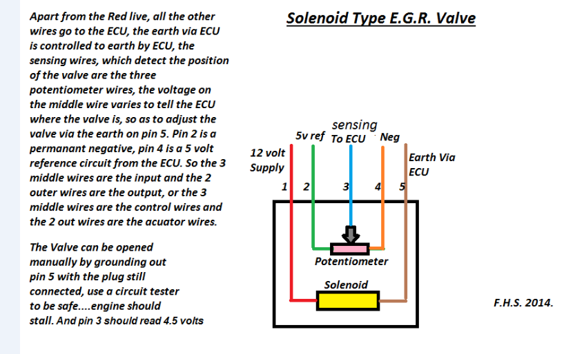 vauxhall combo 1 3 cdti wiring diagram insignia   08 17  egr valve connections  diagram needed  insignia   08 17  egr valve
