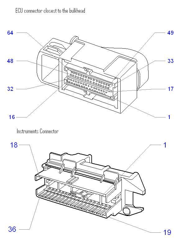 Astra G Ecu Pinout Diagram Dash, Opel Astra Wiring Diagram