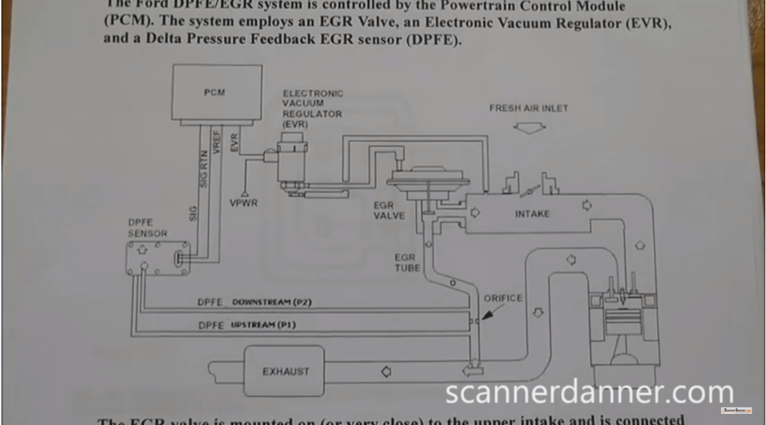 [DIAGRAM_3US]  Insignia] [08-17] - EGR Valve - Connections (diagram needed) | Vauxhall  Owners Network Forum | Opel Vacuum Diagram |  | Vauxhall Owners Network Forum